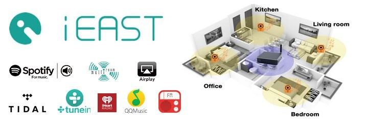 iEAST - Network multiroom